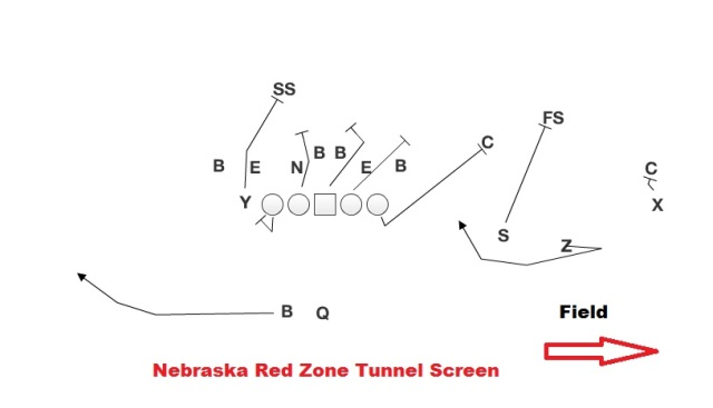 2015_South Alabama RZ Tunnel