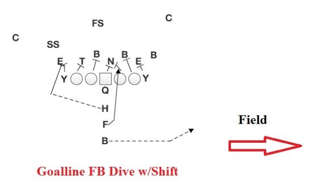 Goalline FB Dive.jpg