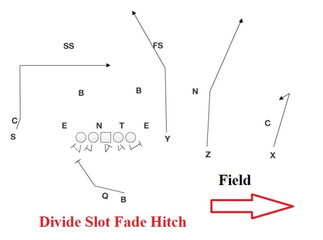 slot-fade-hitch