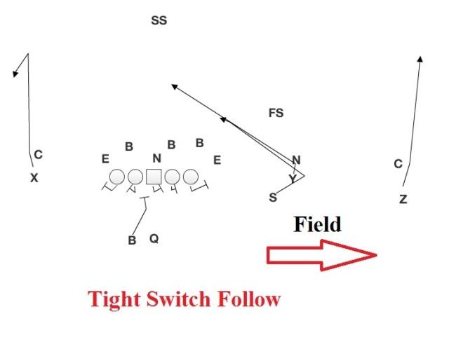 switch-follow